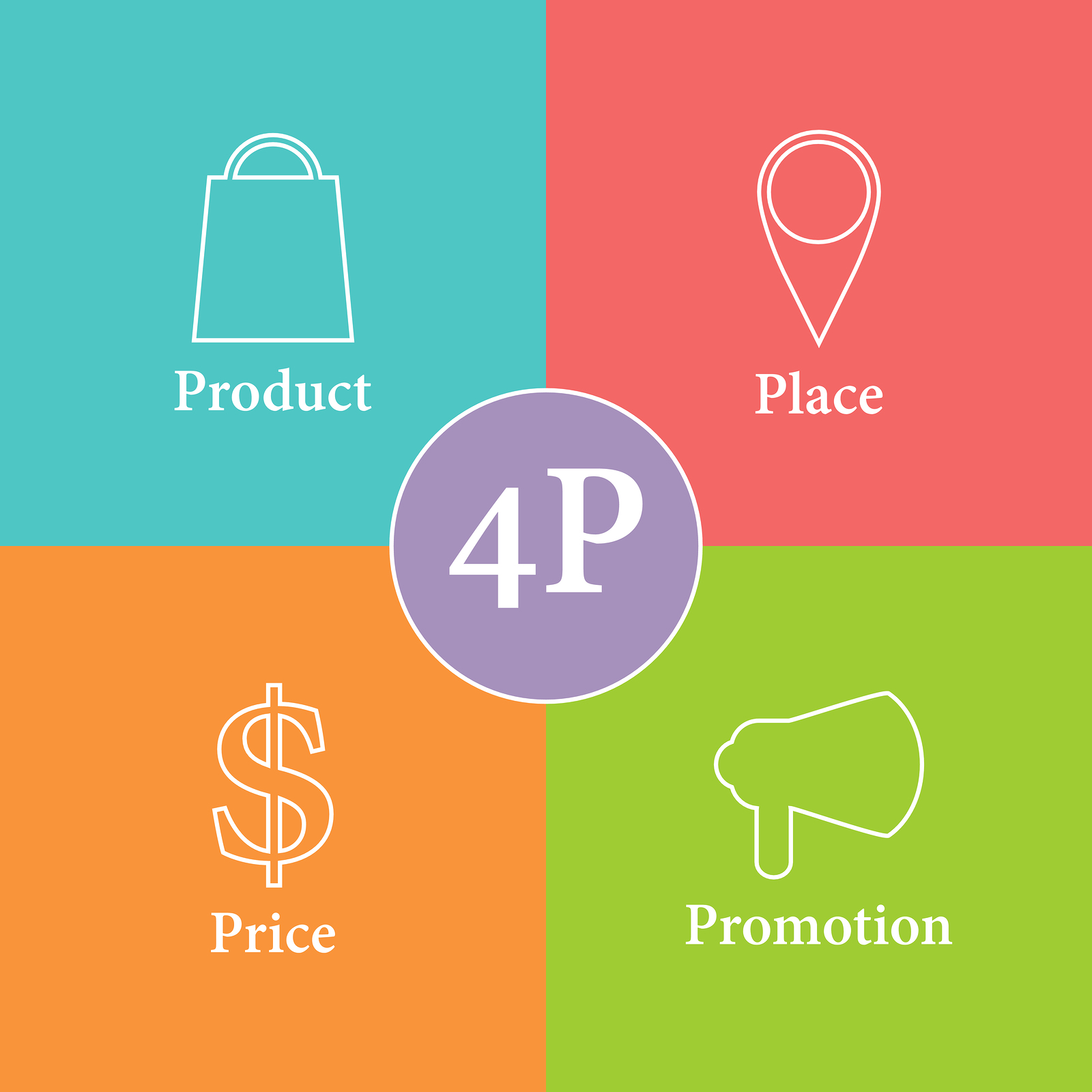 Product, price, promotion, place, marketing | Emma D Marketing  Product